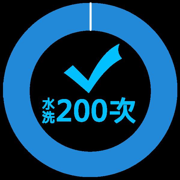 防疫大作戰!Poll-tex防霾口罩,可重複水洗200次,防PM2.5與交通廢氣,機車族、學生族、上班族外出必備!